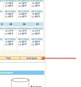 find averages