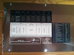 Our 110V breaker panel