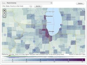 Milwaukee Diversity
