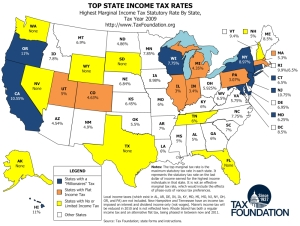 top_income_tax_rates_display