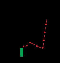 nbc-map