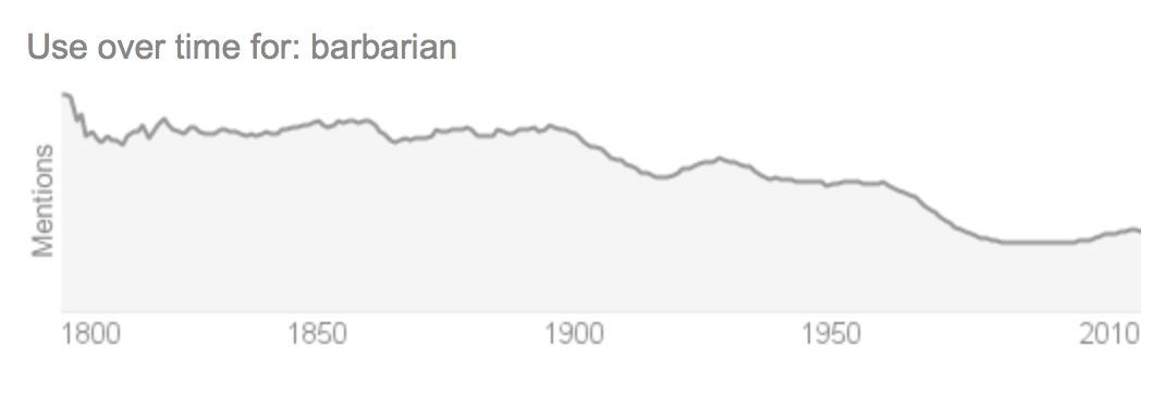 Barbarian usage
