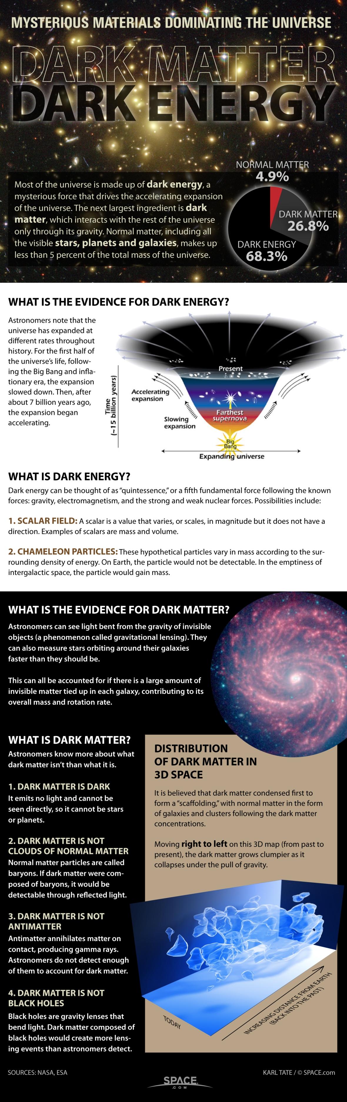 dark-matter-what-is-it-150820b-02