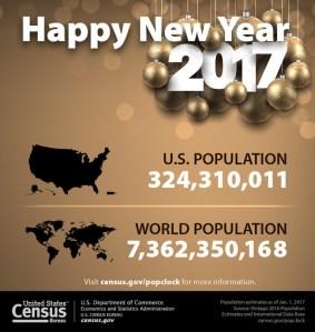 population 2017