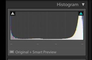 histogram of this image